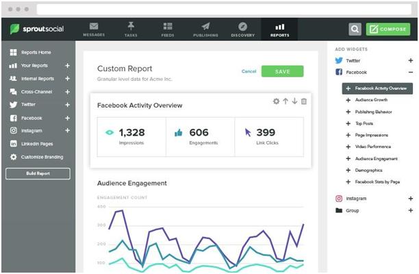 这份Instagram数据分析指南,帮你实现营销目标!