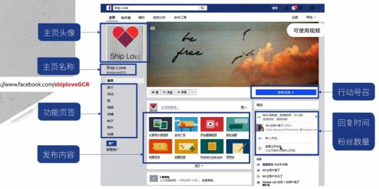"""""""解密""""Facebook自然流量获得途径"""