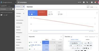 谷歌竞价广告最强教程,优化Google adwords账户第2张-OurTrade