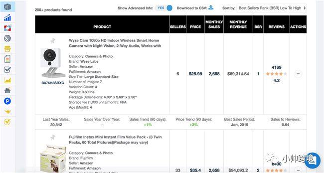 告诉你亚马逊Best Seller 如何筛选爆款第4张-OurTrade